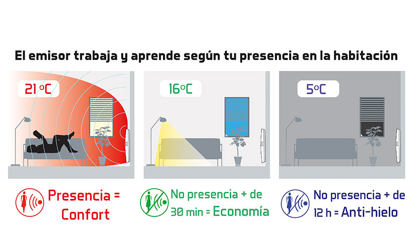 Campaña Calefacción 2018/2019
